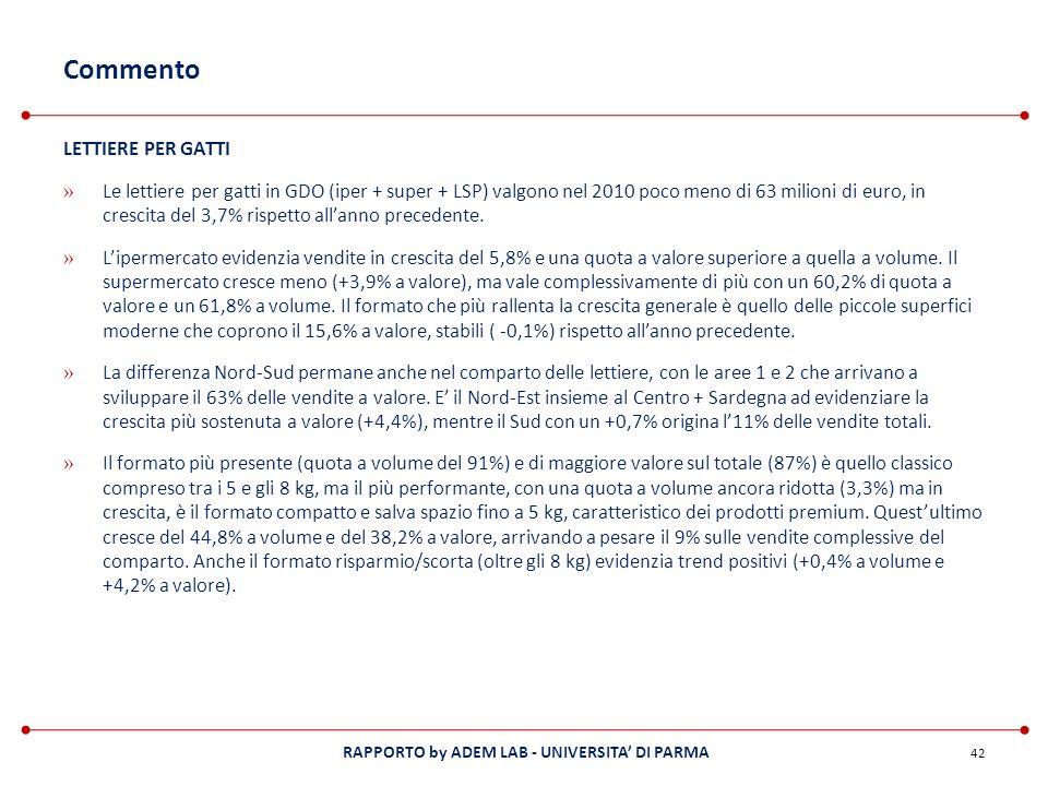 RAPPORTO by ADEM LAB - UNIVERSITA DI PARMA Commento LETTIERE PER GATTI » Le lettiere per gatti in GDO (iper + super + LSP) valgono nel 2010 poco meno
