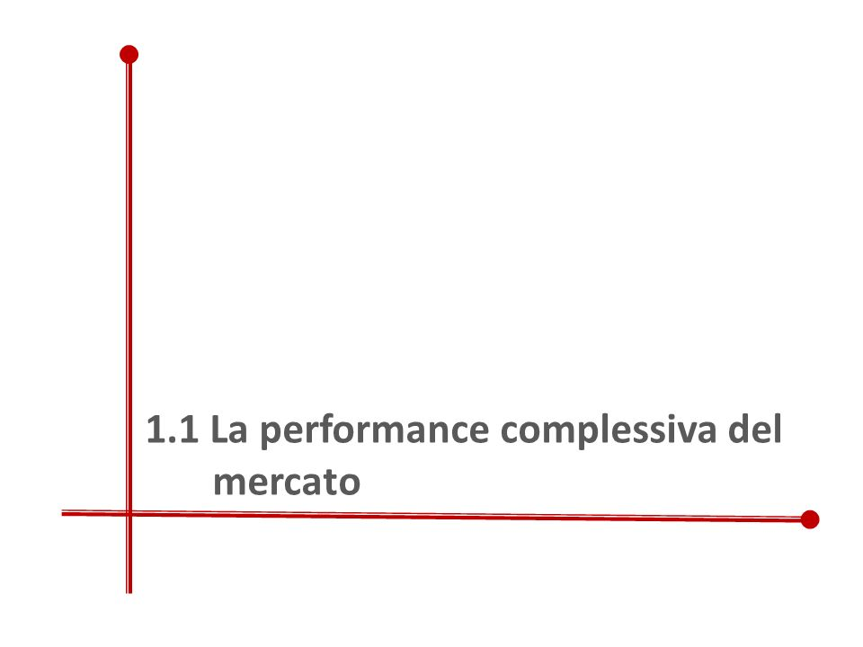 RAPPORTO by ADEM LAB - UNIVERSITA DI PARMA Fig.3.1 - Assortimento 76 Fonte: SymphonyIRI.