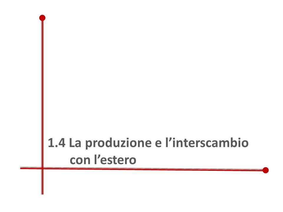 1.4 La produzione e linterscambio con lestero