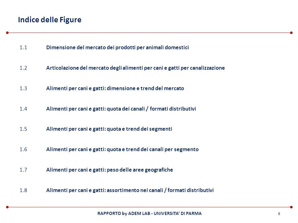 RAPPORTO by ADEM LAB - UNIVERSITA DI PARMA Indice delle Figure 6 1.1Dimensione del mercato dei prodotti per animali domestici 1.2Articolazione del mer