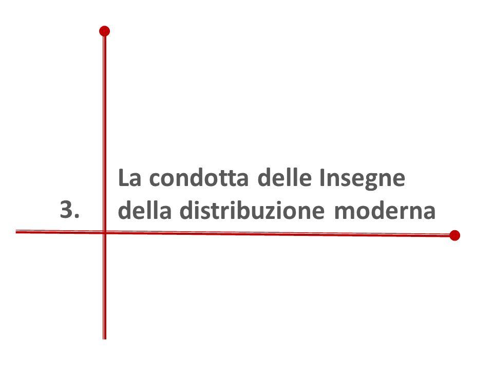 La condotta delle Insegne della distribuzione moderna 3.