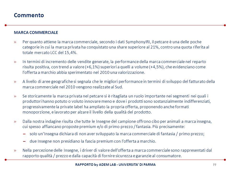 RAPPORTO by ADEM LAB - UNIVERSITA DI PARMA Commento MARCA COMMERCIALE » Per quanto attiene la marca commerciale, secondo i dati SymphonyIRI, il petcar