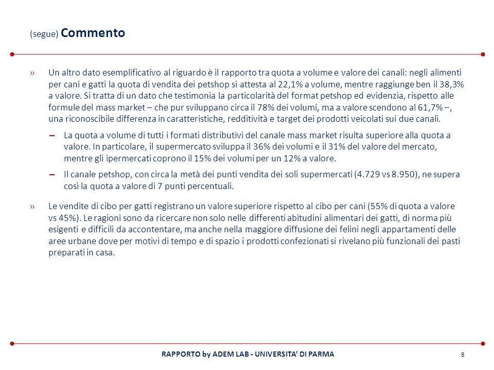 RAPPORTO by ADEM LAB - UNIVERSITA DI PARMA (segue) Commento » Un altro dato esemplificativo al riguardo è il rapporto tra quota a volume e valore dei