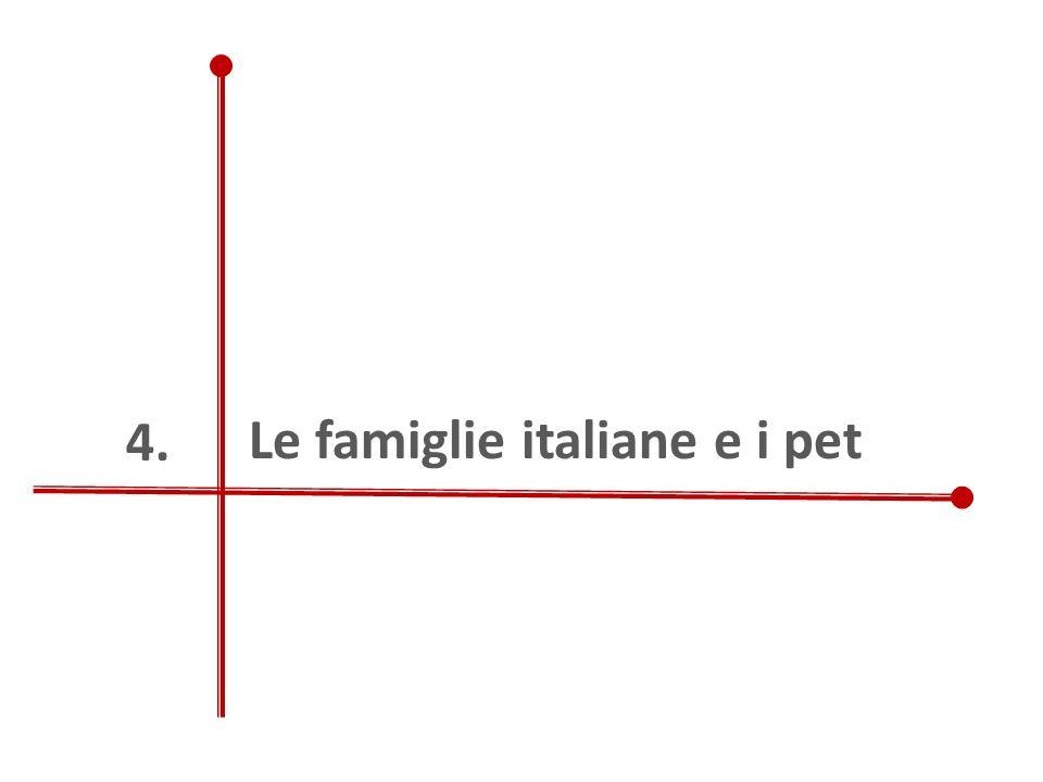 Le famiglie italiane e i pet 4.