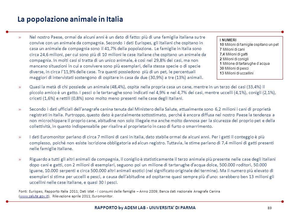 RAPPORTO by ADEM LAB - UNIVERSITA DI PARMA La popolazione animale in Italia 89 » Quasi la metà di chi possiede un animale (48,4%), ospita nella propri