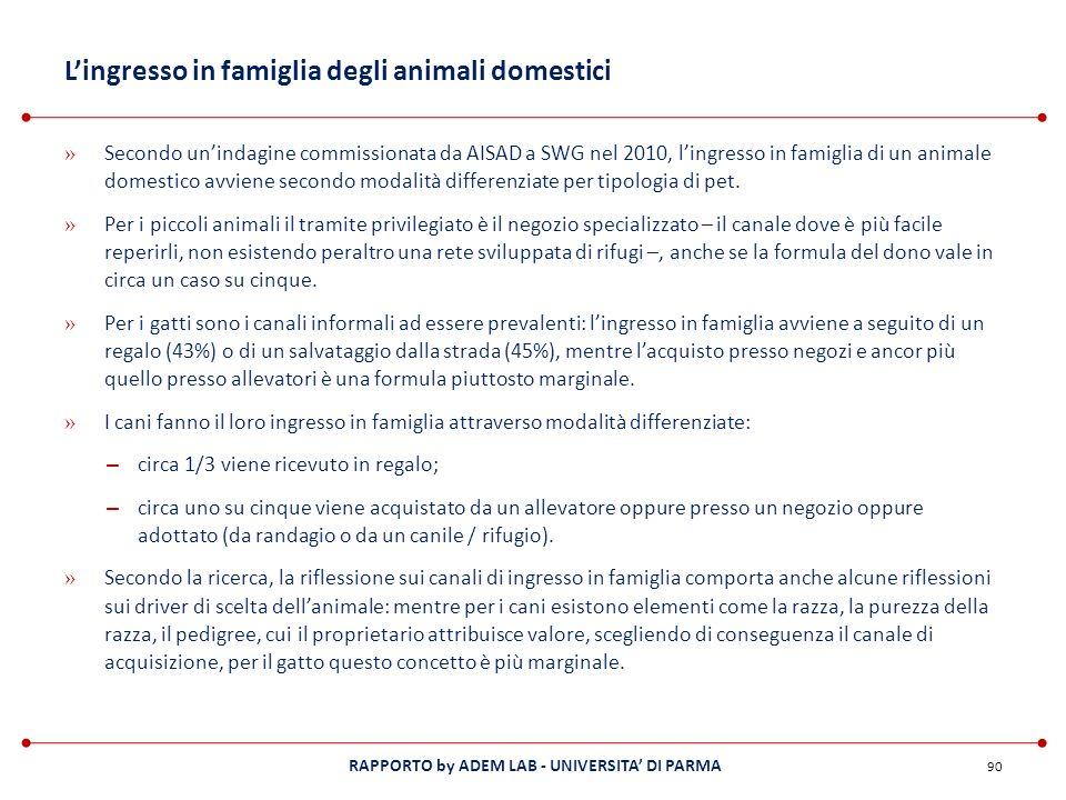 RAPPORTO by ADEM LAB - UNIVERSITA DI PARMA Lingresso in famiglia degli animali domestici » Secondo unindagine commissionata da AISAD a SWG nel 2010, l