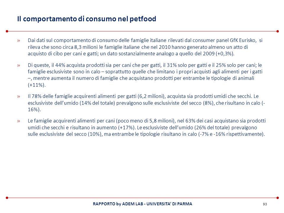 RAPPORTO by ADEM LAB - UNIVERSITA DI PARMA Il comportamento di consumo nel petfood » Dai dati sul comportamento di consumo delle famiglie italiane ril
