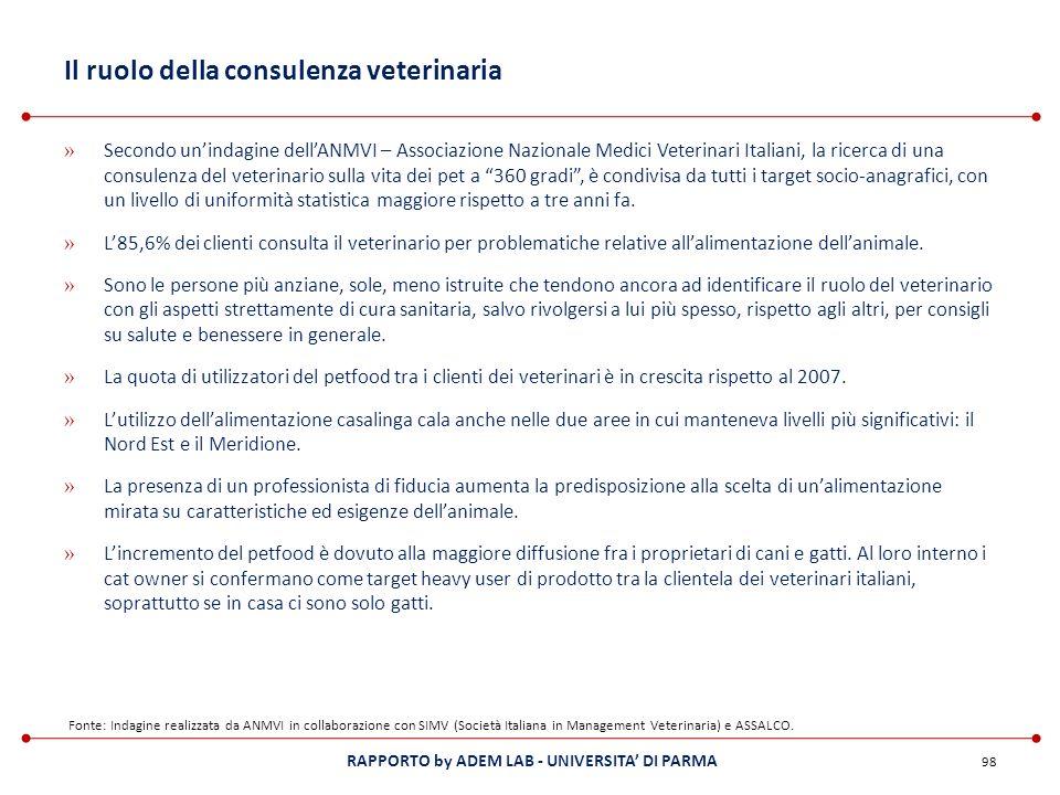 RAPPORTO by ADEM LAB - UNIVERSITA DI PARMA » Secondo unindagine dellANMVI – Associazione Nazionale Medici Veterinari Italiani, la ricerca di una consu