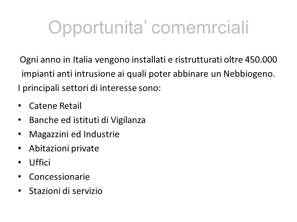 Opportunita comemrciali Ogni anno in Italia vengono installati e ristrutturati oltre 450.000 impianti anti intrusione ai quali poter abbinare un Nebbiogeno.