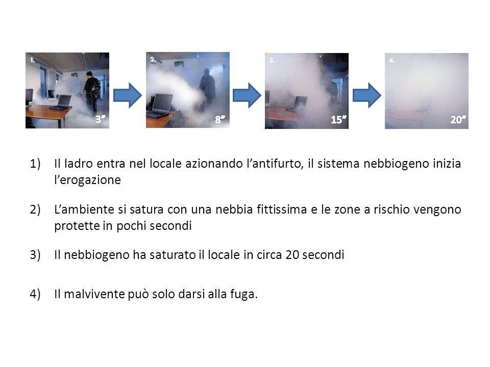 Domande frequenti Come viene prodotta la nebbia.