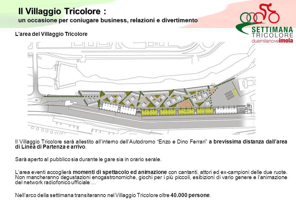 Il Villaggio Tricolore sarà allestito allinterno dellAutodromo Enzo e Dino Ferrari a brevissima distanza dallarea di Linea di Partenza e arrivo.