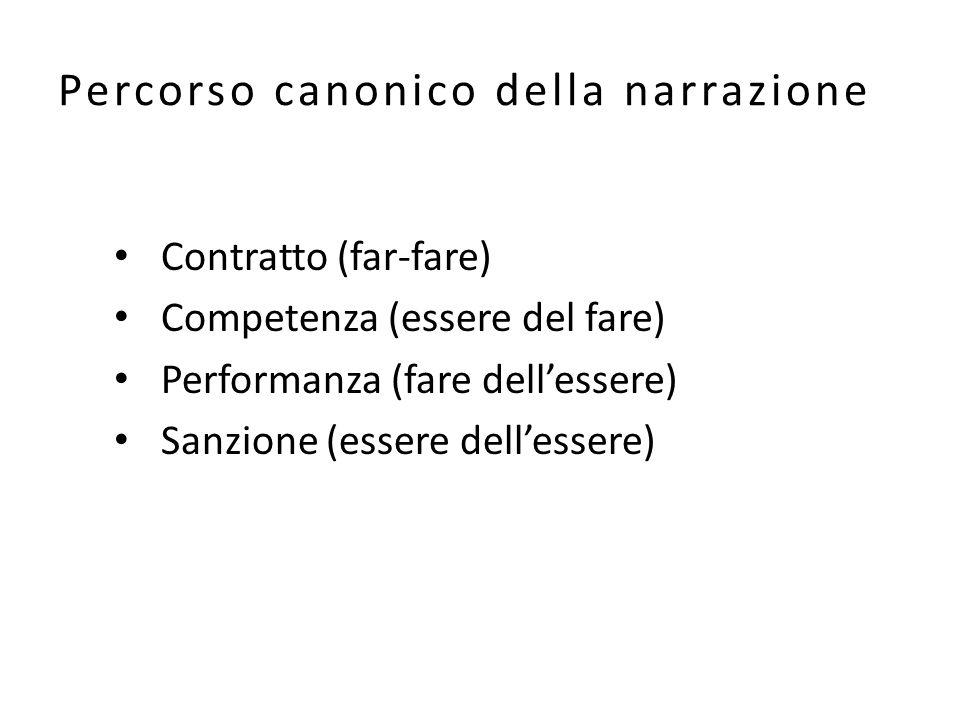 Percorso canonico della narrazione Contratto (far-fare) Competenza (essere del fare) Performanza (fare dellessere) Sanzione (essere dellessere)