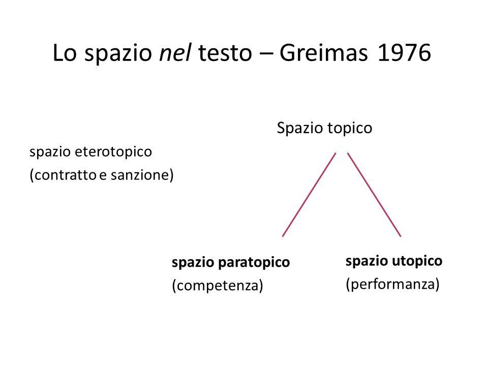 Lo spazio nel testo – Greimas 1976 spazio eterotopico (contratto e sanzione) spazio utopico (performanza) Spazio topico spazio paratopico (competenza)
