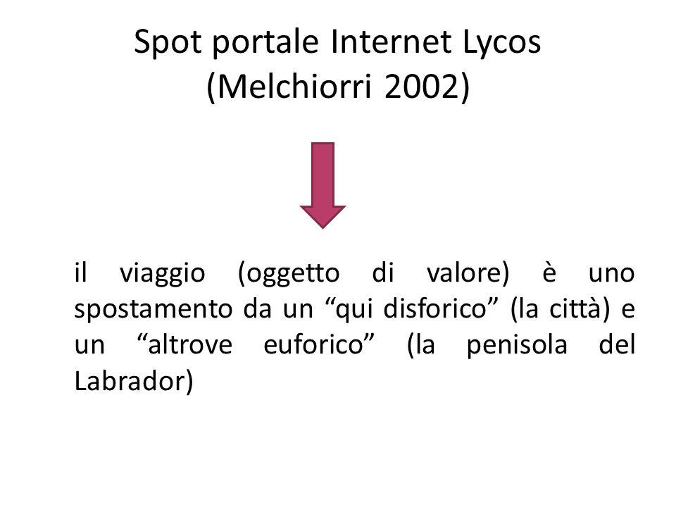 Spot portale Internet Lycos (Melchiorri 2002) il viaggio (oggetto di valore) è uno spostamento da un qui disforico (la città) e un altrove euforico (l