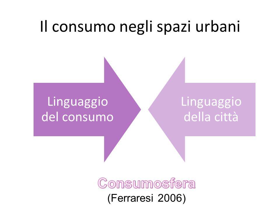 Il consumo negli spazi urbani Linguaggio del consumo Linguaggio della città