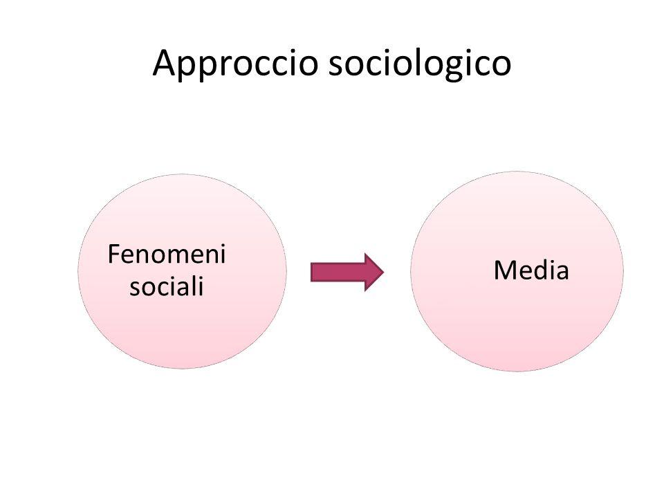 Approccio sociologico Fenomeni sociali Media