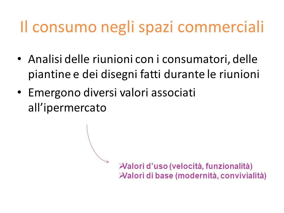 Il consumo negli spazi commerciali Analisi delle riunioni con i consumatori, delle piantine e dei disegni fatti durante le riunioni Emergono diversi v