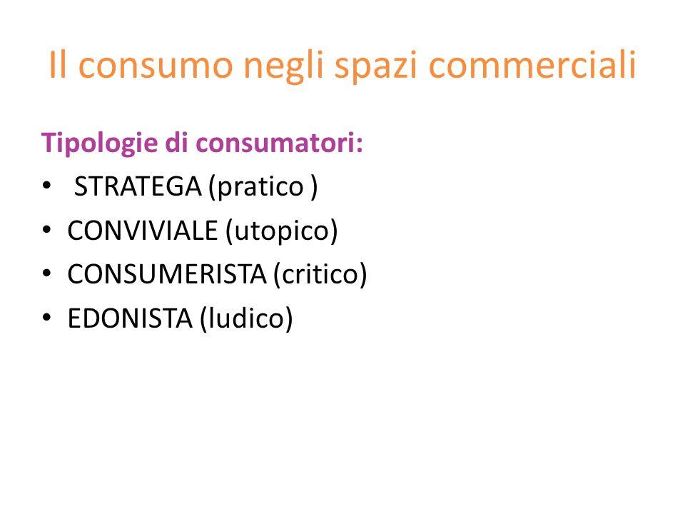 Il consumo negli spazi commerciali Tipologie di consumatori: STRATEGA (pratico ) CONVIVIALE (utopico) CONSUMERISTA (critico) EDONISTA (ludico)