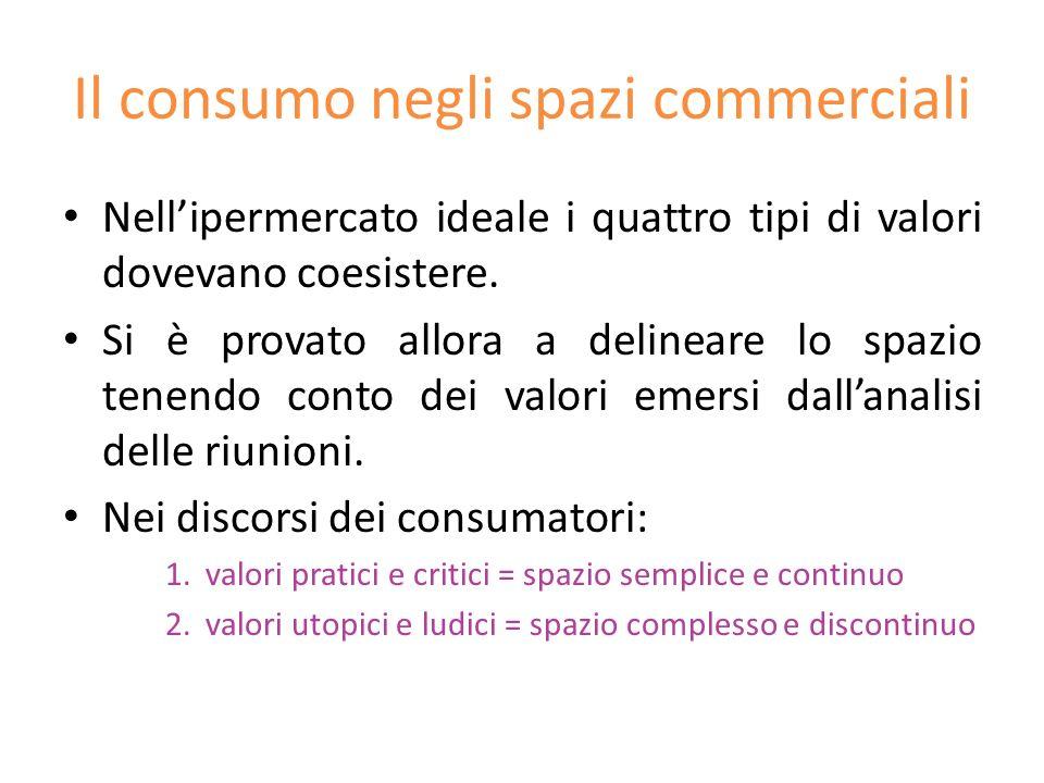 Il consumo negli spazi commerciali Nellipermercato ideale i quattro tipi di valori dovevano coesistere. Si è provato allora a delineare lo spazio tene