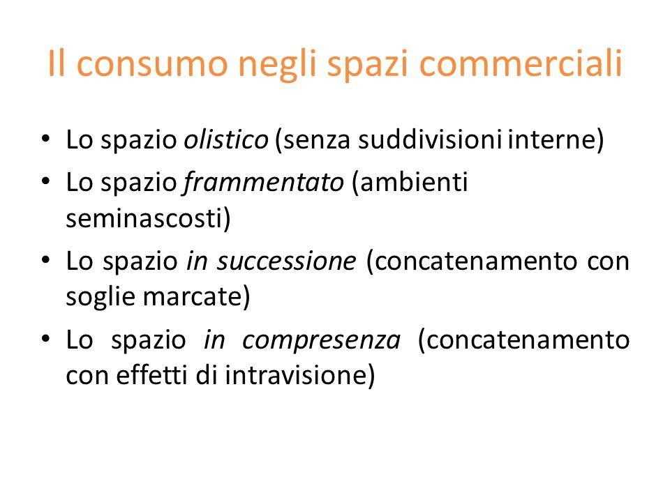 Il consumo negli spazi commerciali Lo spazio olistico (senza suddivisioni interne) Lo spazio frammentato (ambienti seminascosti) Lo spazio in successi
