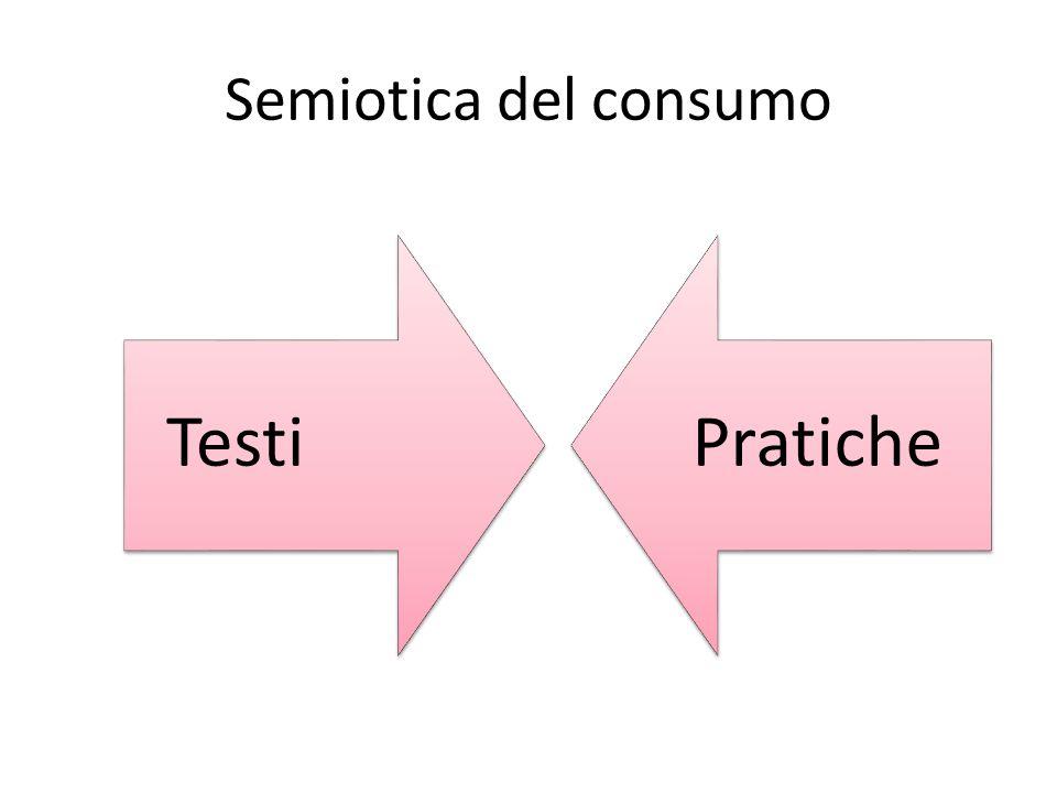 Semiotica del consumo TestiPratiche