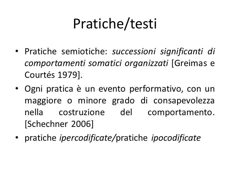 Pratiche/testi Pratiche semiotiche: successioni significanti di comportamenti somatici organizzati [Greimas e Courtés 1979]. Ogni pratica è un evento
