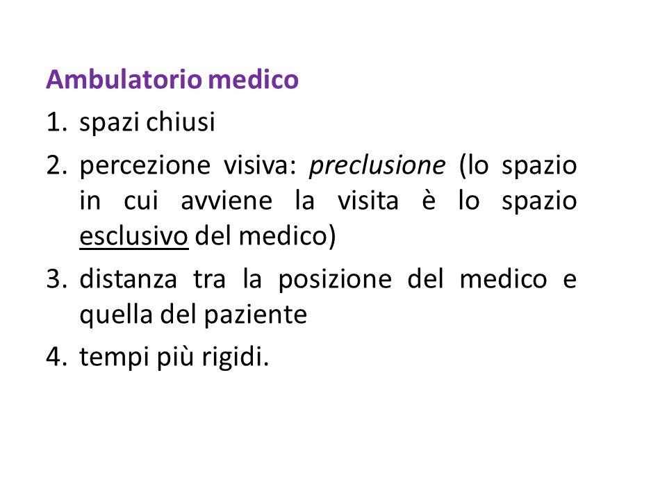 Ambulatorio medico 1.spazi chiusi 2.percezione visiva: preclusione (lo spazio in cui avviene la visita è lo spazio esclusivo del medico) 3.distanza tr