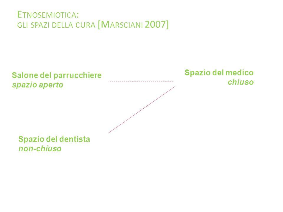 spazio aperto Spazio del medico chiuso Spazio del dentista non-chiuso E TNOSEMIOTICA : GLI SPAZI DELLA CURA [M ARSCIANI 2007]