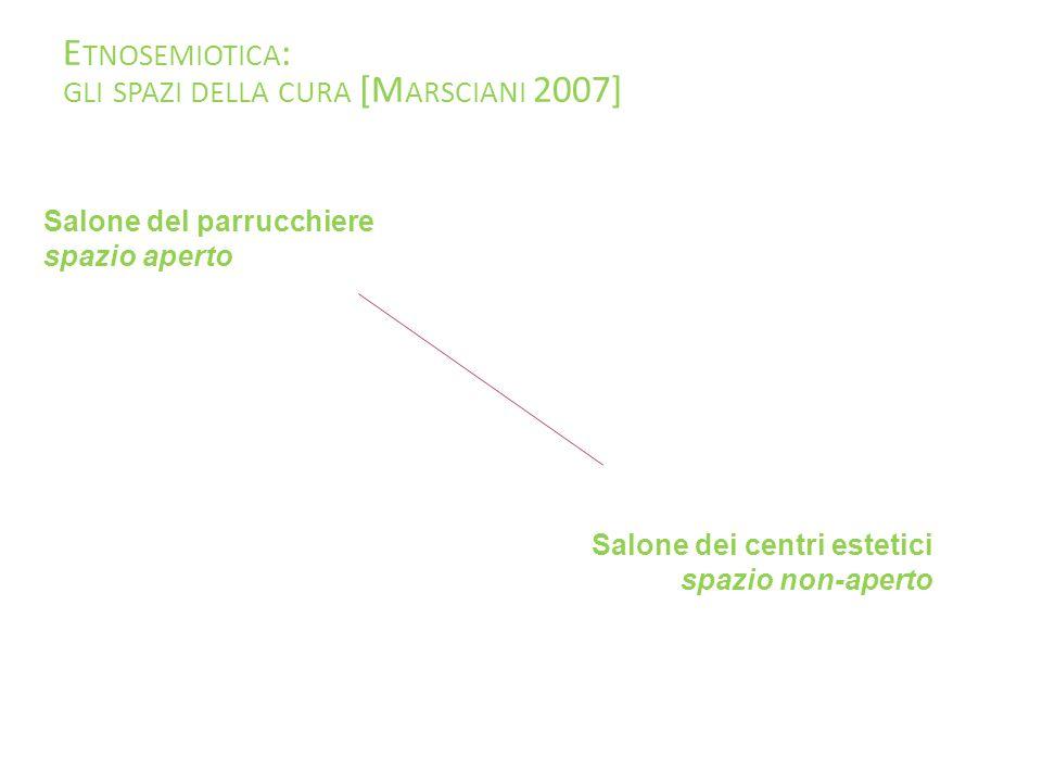 Salone del parrucchiere spazio aperto Salone dei centri estetici spazio non-aperto E TNOSEMIOTICA : GLI SPAZI DELLA CURA [M ARSCIANI 2007]