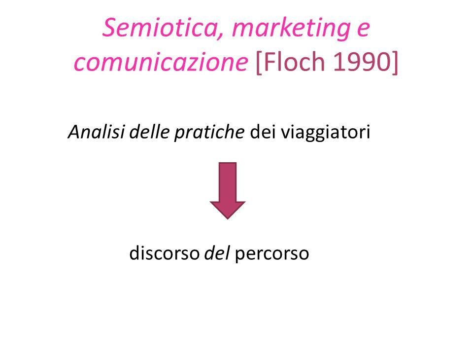 Semiotica, marketing e comunicazione [Floch 1990] Analisi delle pratiche dei viaggiatori discorso del percorso