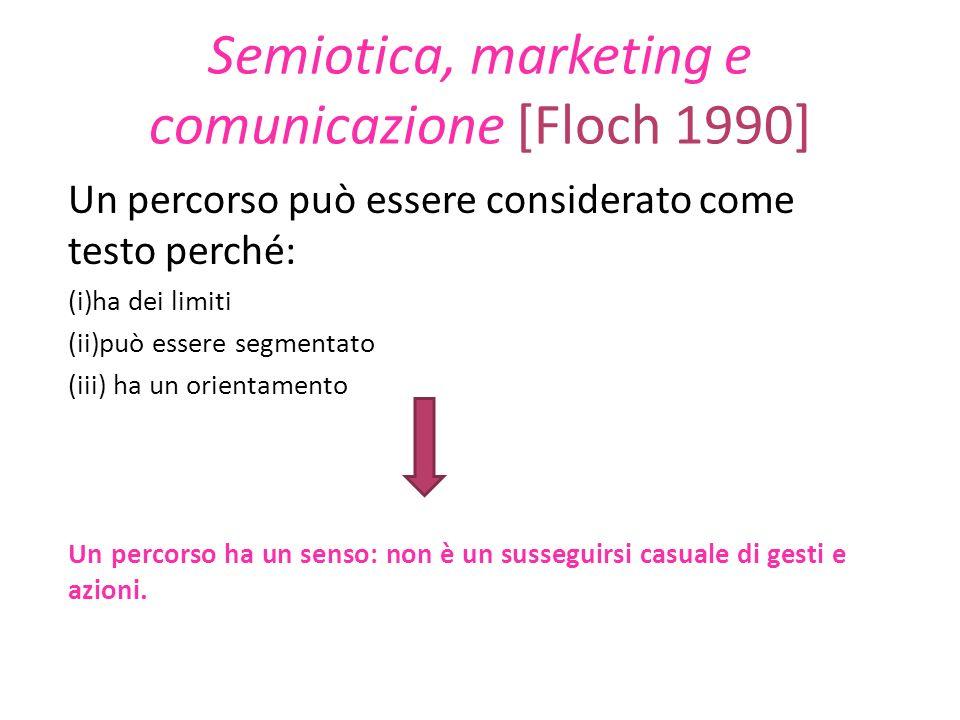 Semiotica, marketing e comunicazione [Floch 1990] Un percorso può essere considerato come testo perché: (i)ha dei limiti (ii)può essere segmentato (ii