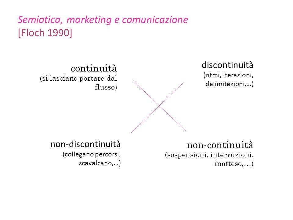 continuità (si lasciano portare dal flusso) discontinuità (ritmi, iterazioni, delimitazioni,…) non-discontinuità (collegano percorsi, scavalcano,…) no