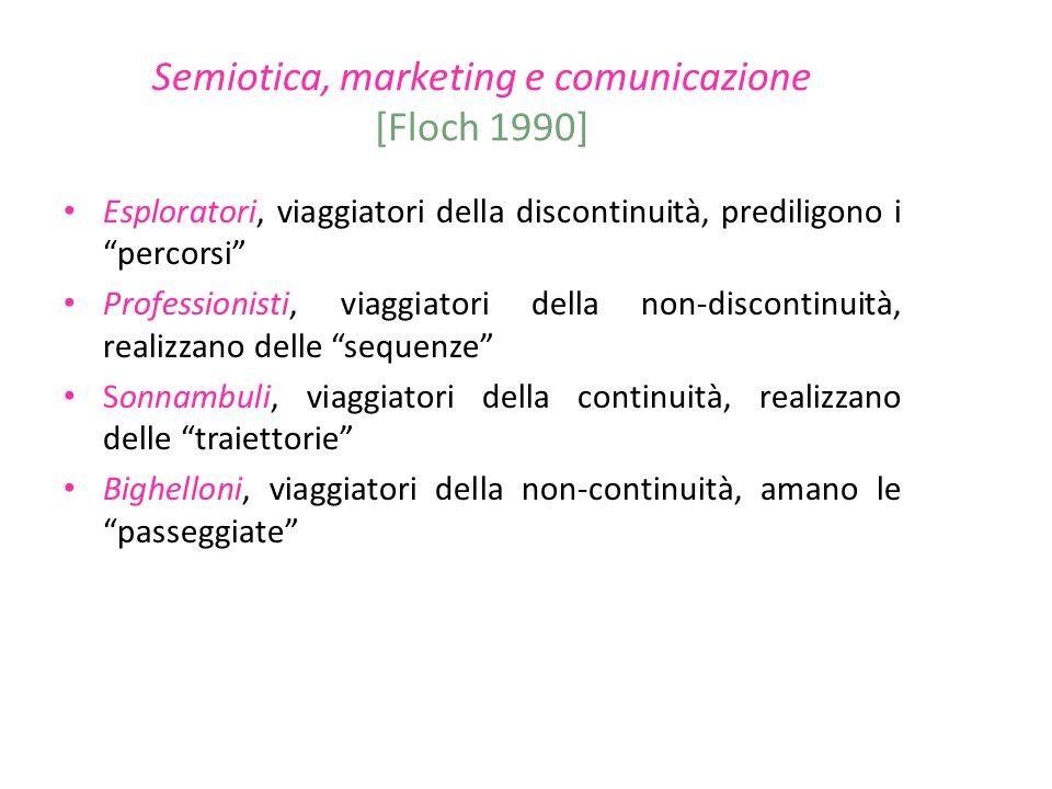 Semiotica, marketing e comunicazione [Floch 1990] Esploratori, viaggiatori della discontinuità, prediligono i percorsi Professionisti, viaggiatori del