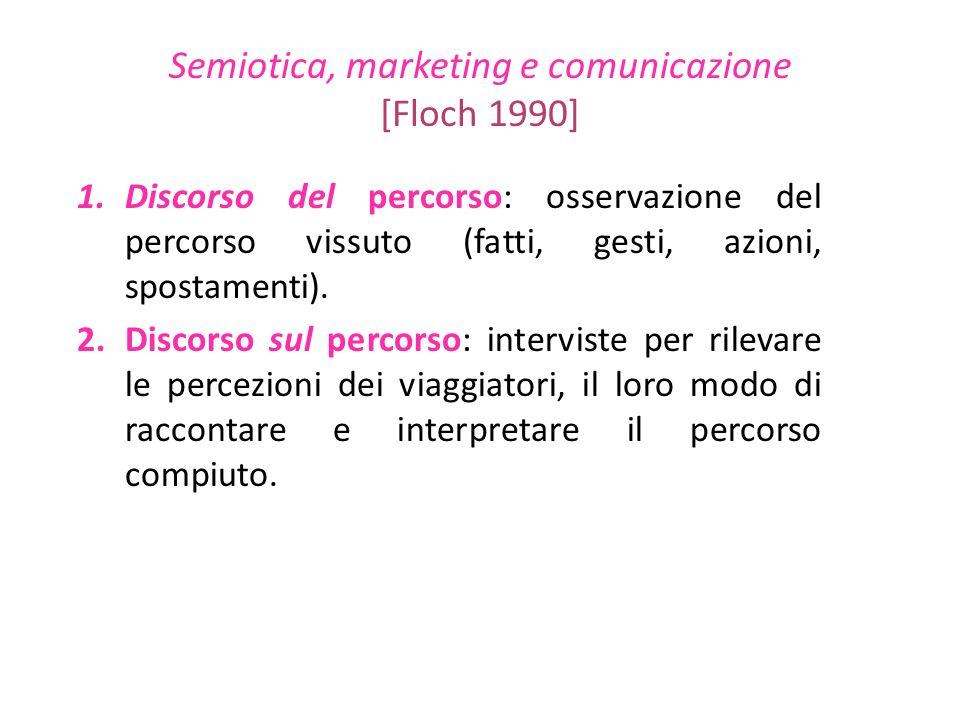 Semiotica, marketing e comunicazione [Floch 1990] 1.Discorso del percorso: osservazione del percorso vissuto (fatti, gesti, azioni, spostamenti). 2.Di
