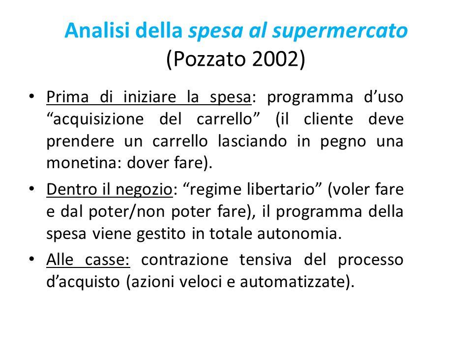 Analisi della spesa al supermercato (Pozzato 2002) Prima di iniziare la spesa: programma duso acquisizione del carrello (il cliente deve prendere un c