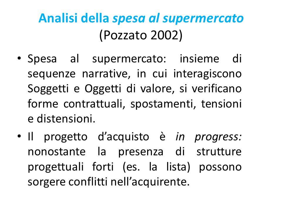 Analisi della spesa al supermercato (Pozzato 2002) Spesa al supermercato: insieme di sequenze narrative, in cui interagiscono Soggetti e Oggetti di va