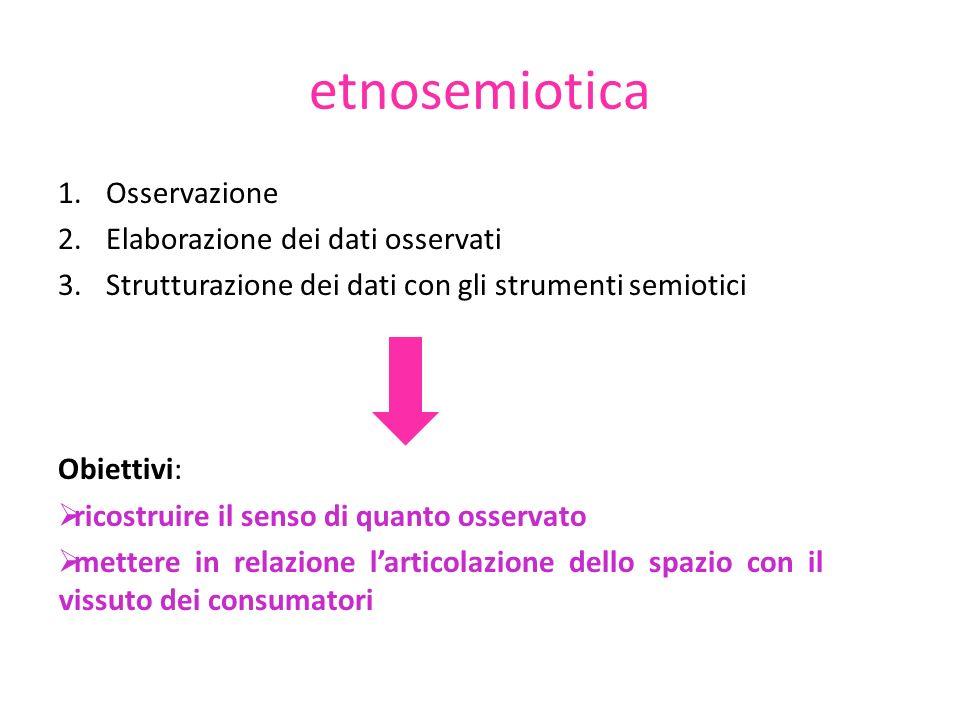 etnosemiotica 1.Osservazione 2.Elaborazione dei dati osservati 3.Strutturazione dei dati con gli strumenti semiotici Obiettivi: ricostruire il senso d