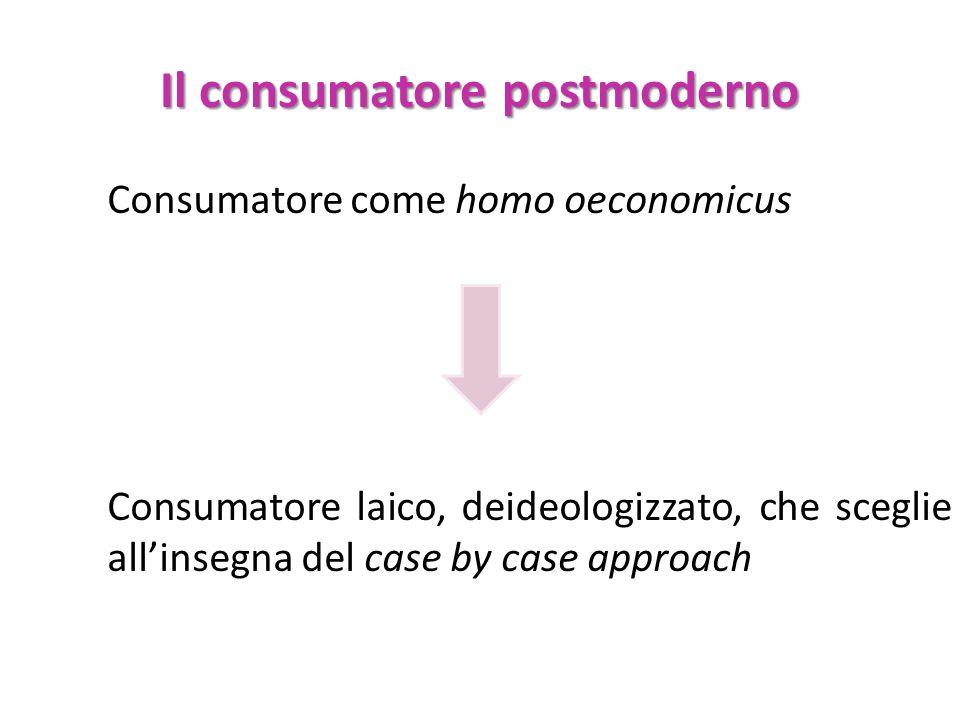 Il consumatore postmoderno Consumatore come homo oeconomicus Consumatore laico, deideologizzato, che sceglie allinsegna del case by case approach