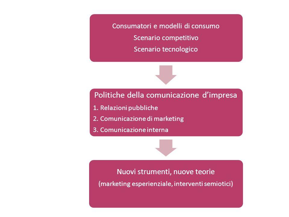 Consumatori e modelli di consumo Scenario competitivo Scenario tecnologico Politiche della comunicazione dimpresa 1. Relazioni pubbliche 2. Comunicazi