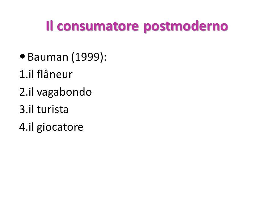 Il consumatore postmoderno Bauman (1999): 1.il flâneur 2.il vagabondo 3.il turista 4.il giocatore