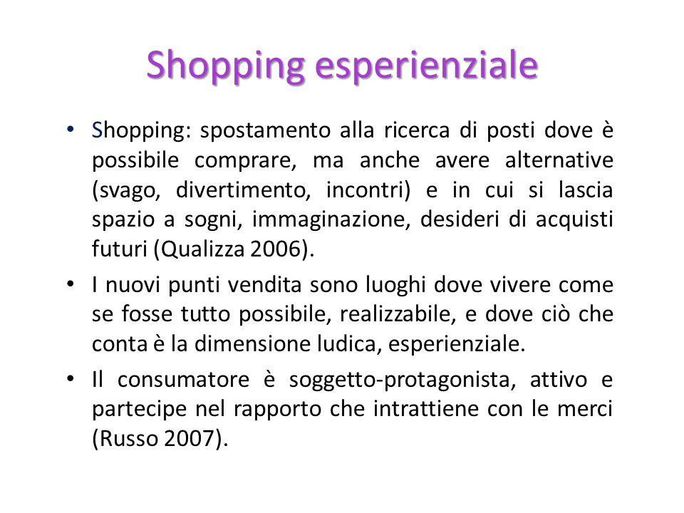 Shopping esperienziale Shopping: spostamento alla ricerca di posti dove è possibile comprare, ma anche avere alternative (svago, divertimento, incontr
