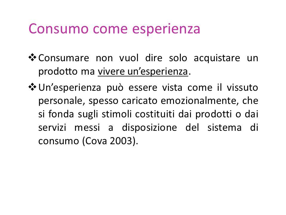 Consumo come esperienza Consumare non vuol dire solo acquistare un prodotto ma vivere unesperienza. Unesperienza può essere vista come il vissuto pers