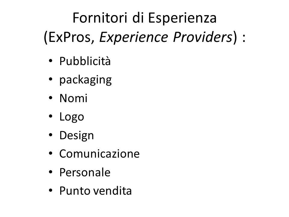 Fornitori di Esperienza (ExPros, Experience Providers) : Pubblicità packaging Nomi Logo Design Comunicazione Personale Punto vendita