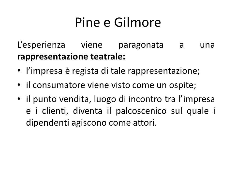 Pine e Gilmore Lesperienza viene paragonata a una rappresentazione teatrale: limpresa è regista di tale rappresentazione; il consumatore viene visto c