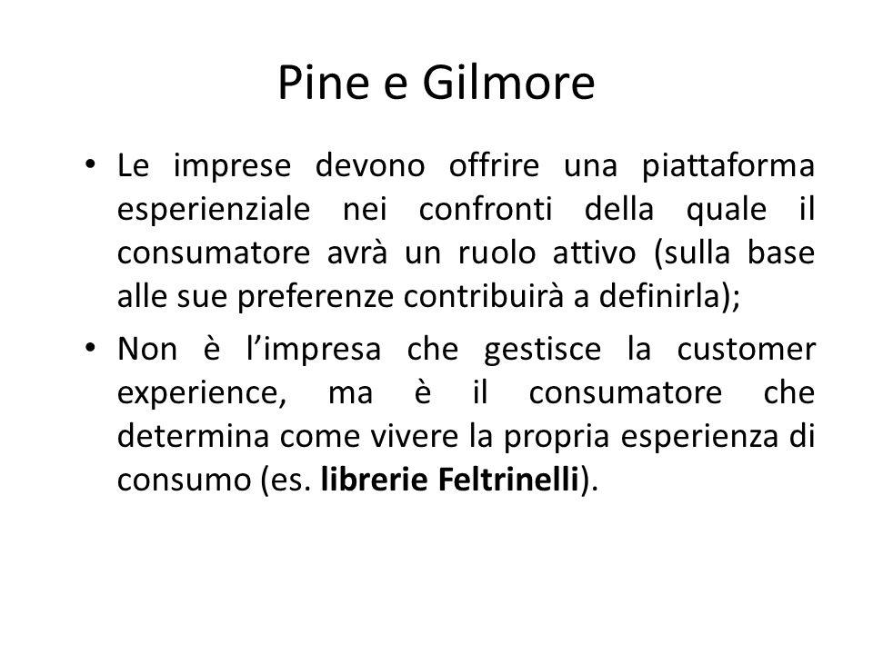 Pine e Gilmore Le imprese devono offrire una piattaforma esperienziale nei confronti della quale il consumatore avrà un ruolo attivo (sulla base alle