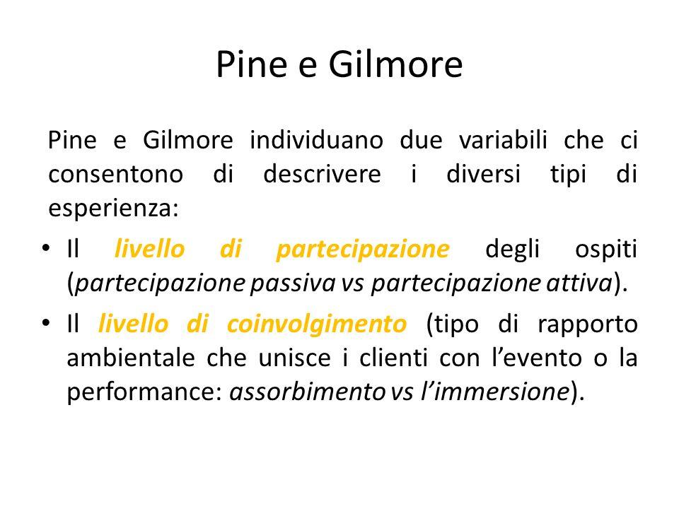 Pine e Gilmore Pine e Gilmore individuano due variabili che ci consentono di descrivere i diversi tipi di esperienza: Il livello di partecipazione deg
