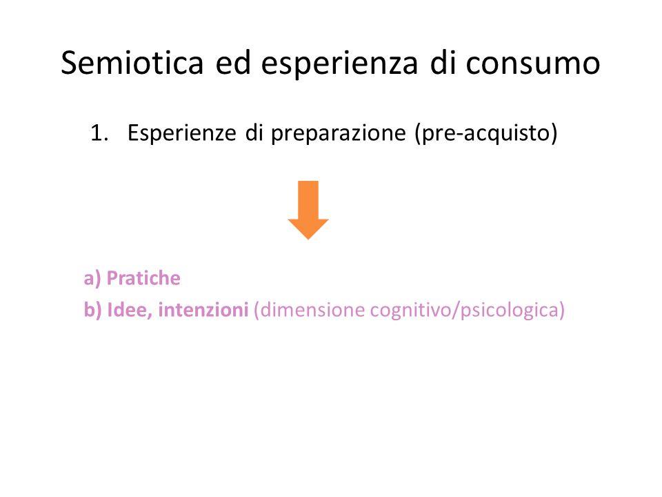 Semiotica ed esperienza di consumo 1.Esperienze di preparazione (pre-acquisto) a) Pratiche b) Idee, intenzioni (dimensione cognitivo/psicologica)