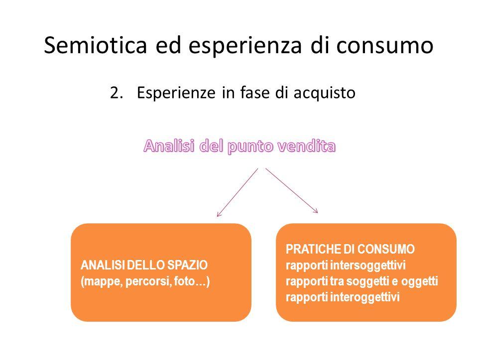 Semiotica ed esperienza di consumo PRATICHE DI CONSUMO rapporti intersoggettivi rapporti tra soggetti e oggetti rapporti interoggettivi ANALISI DELLO
