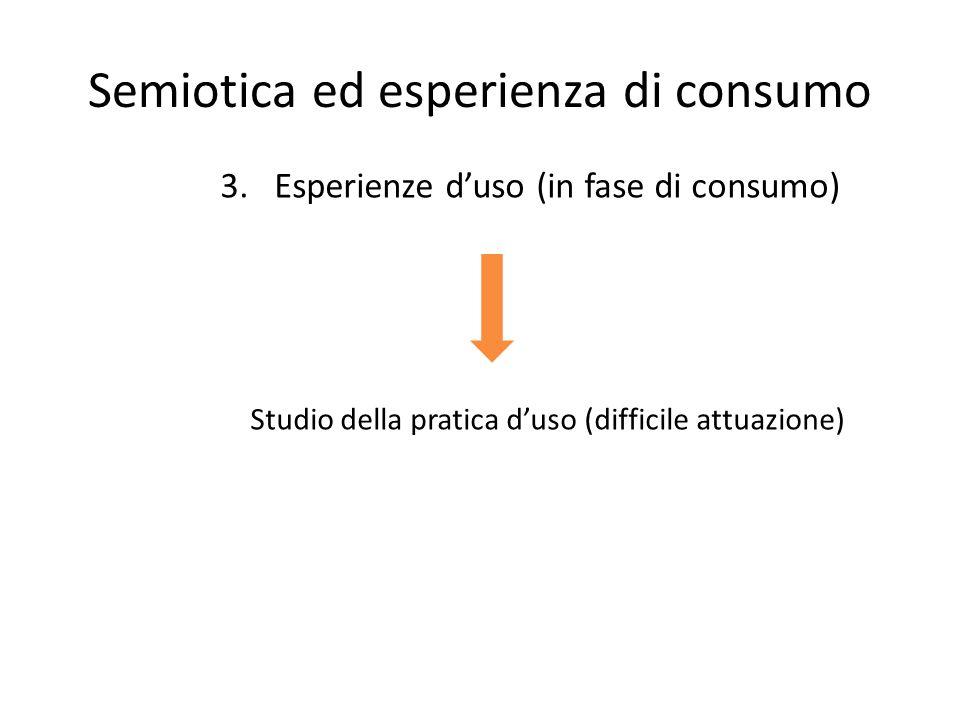 3.Esperienze duso (in fase di consumo) Studio della pratica duso (difficile attuazione)