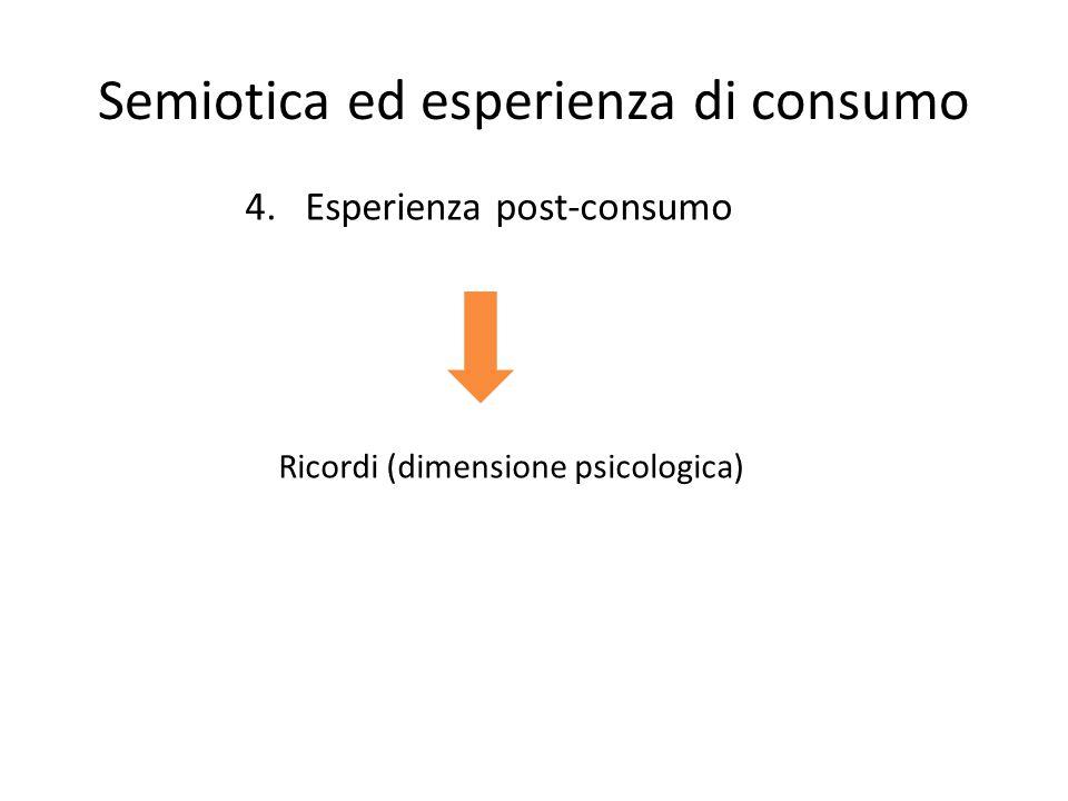 Semiotica ed esperienza di consumo 4.Esperienza post-consumo Ricordi (dimensione psicologica)